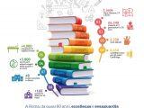infographica-ih-roma-novembre-blog